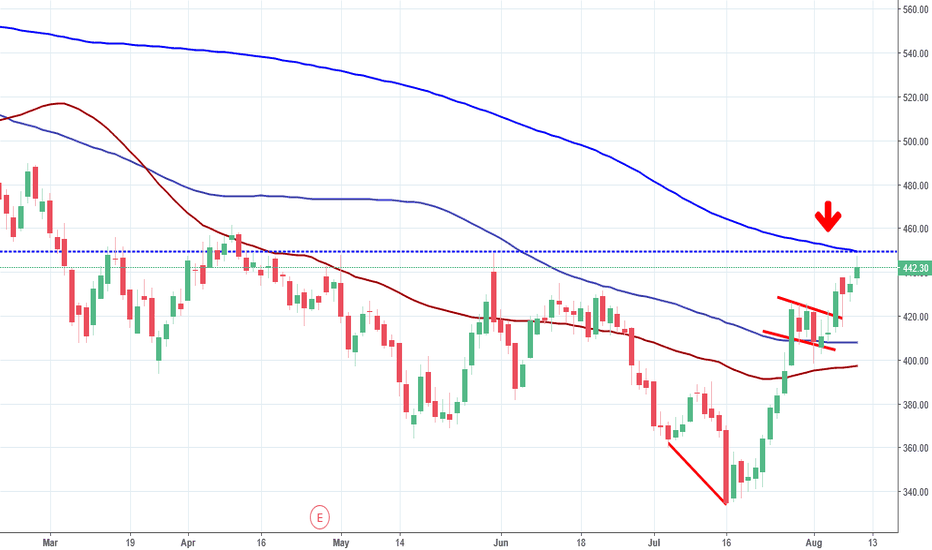 RELCAPITAL: Reliance Capital