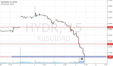 HYDR: РусГидро покупка от поддержки 0.6030