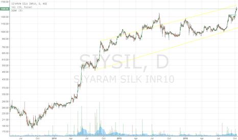 SIYSIL: Is Siyaram Silk still a good buy?