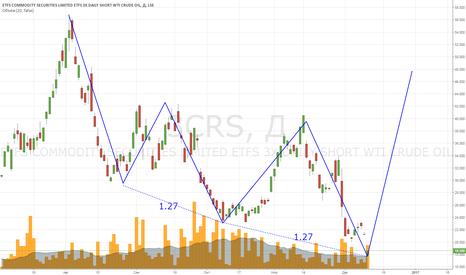 3CRS: ETF: в массы