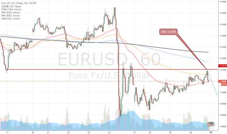 EURUSD: EURUSD ユーロドルの注目ポイント tradeidea365.com
