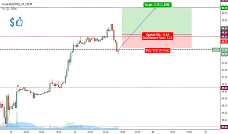 USOIL: Long on WTI