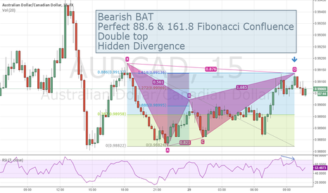 AUDCAD: Money begging to be picked Up