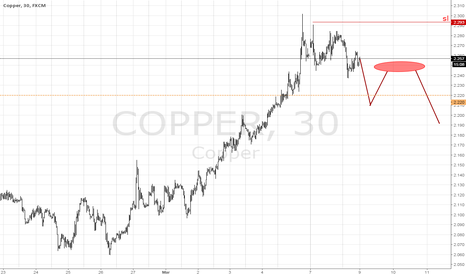 COPPER: copper short