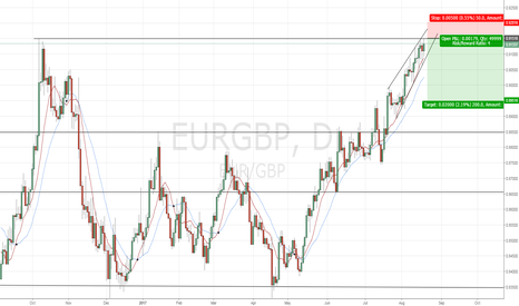 EURGBP: EURGBP - Daily Ascending Wedge