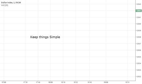USDOLLAR: Keep things Simple