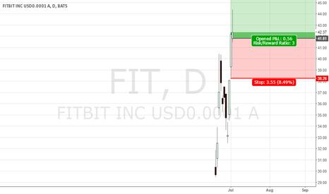 FIT: Fitbit