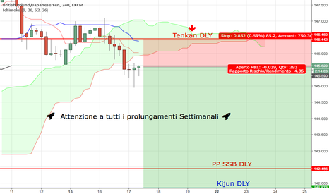 GBPJPY: GBPJPY - Contro trend, Aiuto!