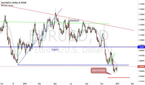 EURUSD: Neutral just an update