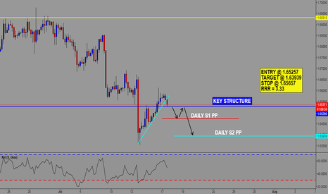 GBPCAD: GBP/CAD SIMPLE STRUCTURE TRADE