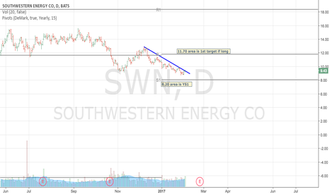 SWN: SWN may be breaking up