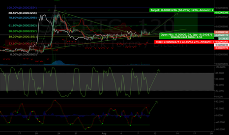 SNTBTC: Looks like SNT is ready to move up, break out pattern.