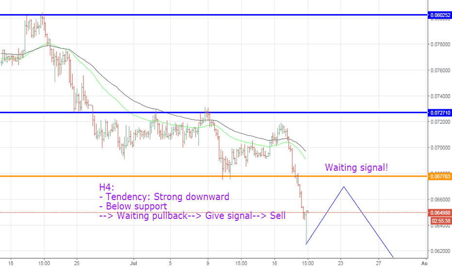 ETHBTC: ETHBTC, Strong Downward