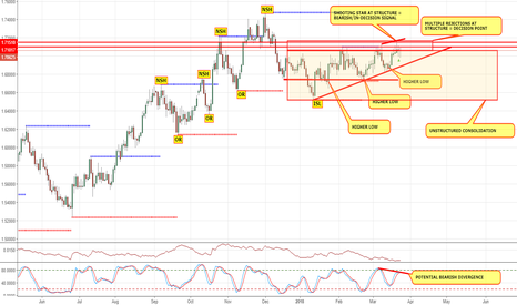 EURNZD: A POSTMORTEM ON THE EURNZD TRADE