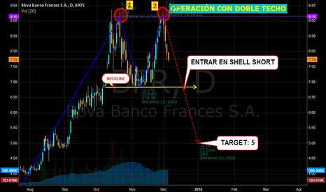BFR: SHELL SHORT ON BBVA