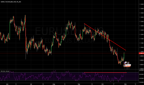 EURUSD: Euro divergence and probable resumption of bearish trend