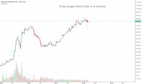 RAJESHEXPO: Rajesh Exports - Good Bet