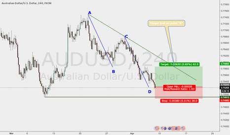 AUDUSD: AB=CD Formation