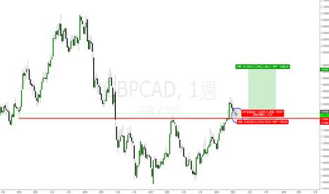 GBPCAD: 英鎊兌加元(GBPCAD)交易機會-中線