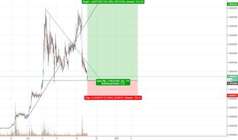 EMC2USD: EMC2 to the moon ?