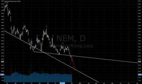 NEM: Newmont Mining SHSS Formation