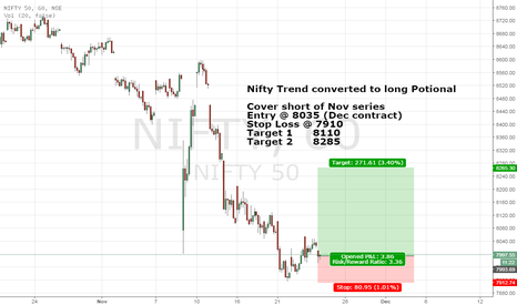 NIFTY: Nifty long positional Dec Fut
