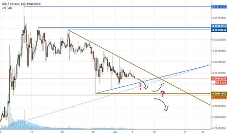 LSKBTC: A triangle with weak bottom