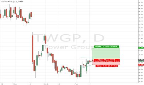 TWGP: TWGP Repairing Trade