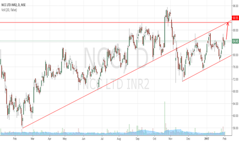 NCC: NCC Ltd approaching the the target 90