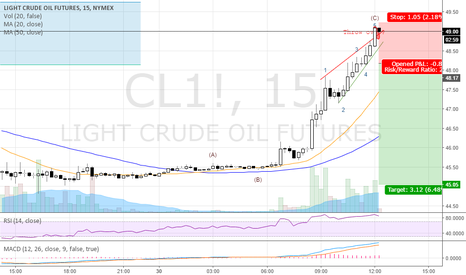 CL1!: OPEC rules the market? - will see it