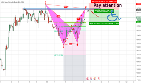GBPCAD: Waitting for a bearlish bat on GBP/CAD  and short it