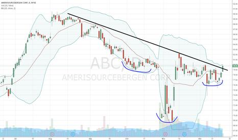 ABC: $ABC buy buy buy
