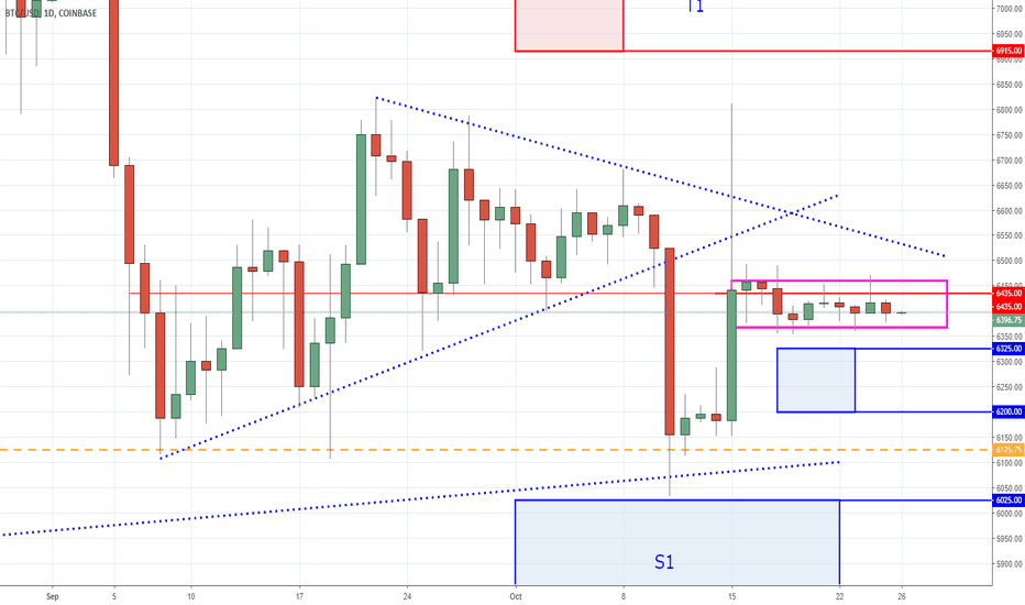 BTCUSD: BTC - The Pain Trade - Hold On to Your Panties Shorts