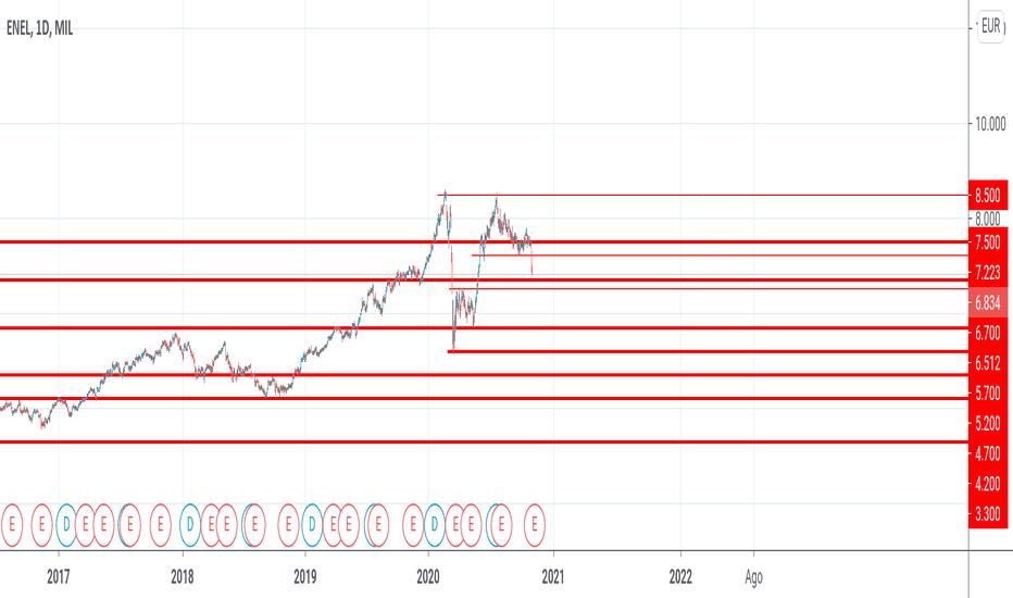 btc markets etereum portafoglio futuro bitcoin calcolatore di prezzo