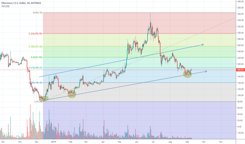 Trader EXANTE-MM — Trading Ideas & Charts — TradingView