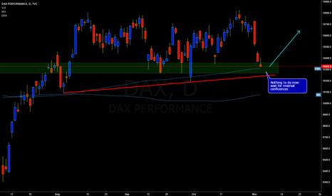DAX: DAX: Simple buy Idea