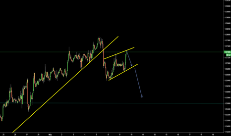 USDCAD: I think it is good idea to sell at this point.