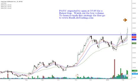 PAYC: PAYC Day Trade Retest Gap (Brad Reed Feb11,2015)