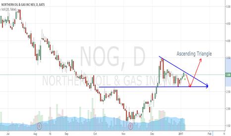 NOG: NOG foming Ascending Triangle