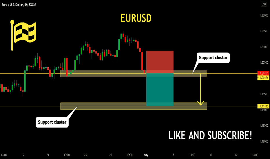 EURUSD is bearish sell!