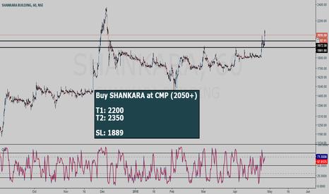 SHANKARA: SHANKARA BUILDING buy setup
