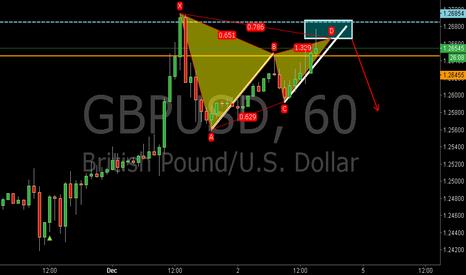 GBPUSD: GBPUSD:Bearish Gartley Pattern