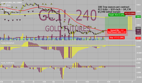 GC1!: ***Good Long***