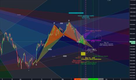 BTCUSD: BTC's Bullish harmonic fractals with a bear pennant