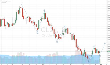 CL2!: CL