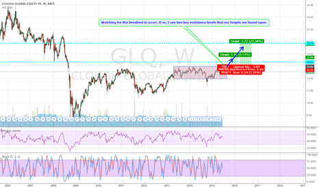 GLQ: GLQ, Watching for Breakout, Notes on Drawing