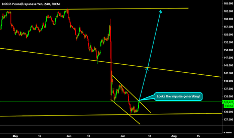 GBPJPY: GBPJPY on its way UP..!!