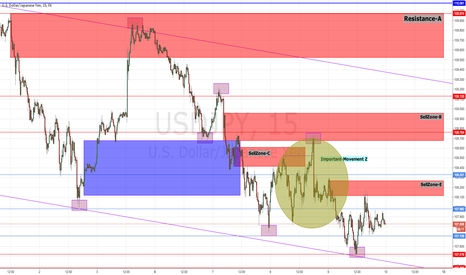 USDJPY: Whether It will be Trigger of Short-Covering ....