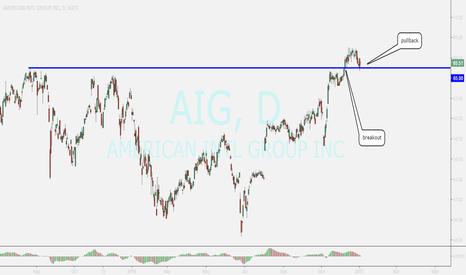 AIG: buy