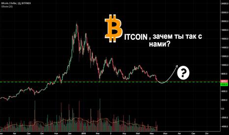BTCUSD: Bitcoin. Всё ли так плохо?(да)